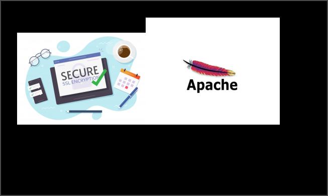 Cara Install SSL di Apache